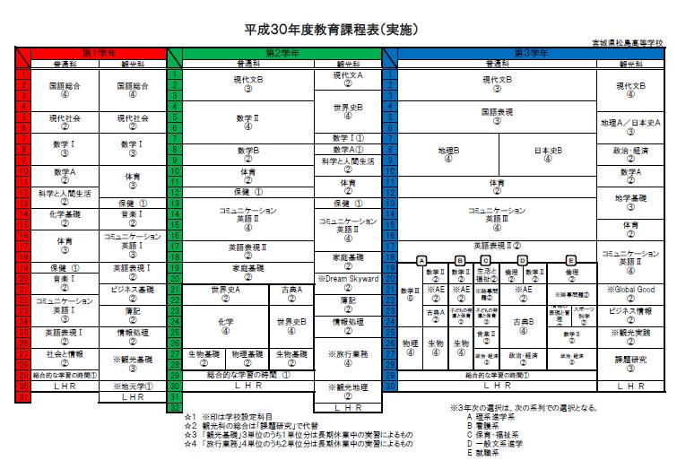 平成30年度教育課程表(実施)